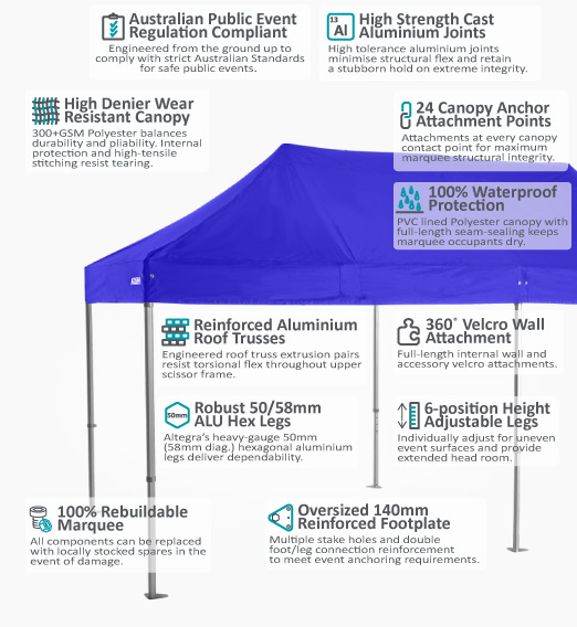 The Altegra Heavy Duty 4x8m marquee has been purpose built for Australian events - an overview of some of the features of our 4x8m marquee.
