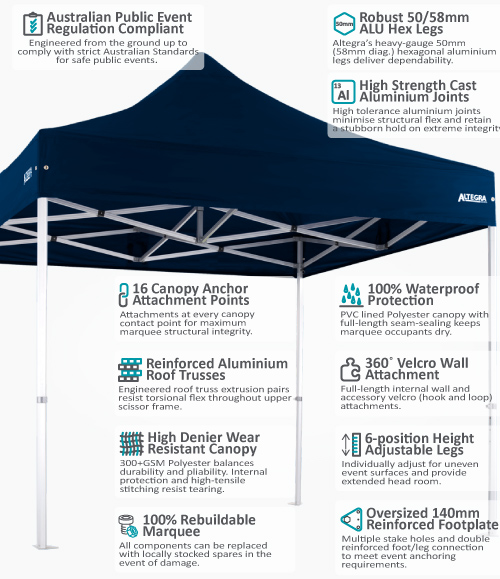 Altregra Heavy Duty 3x3m gazebo features overview image