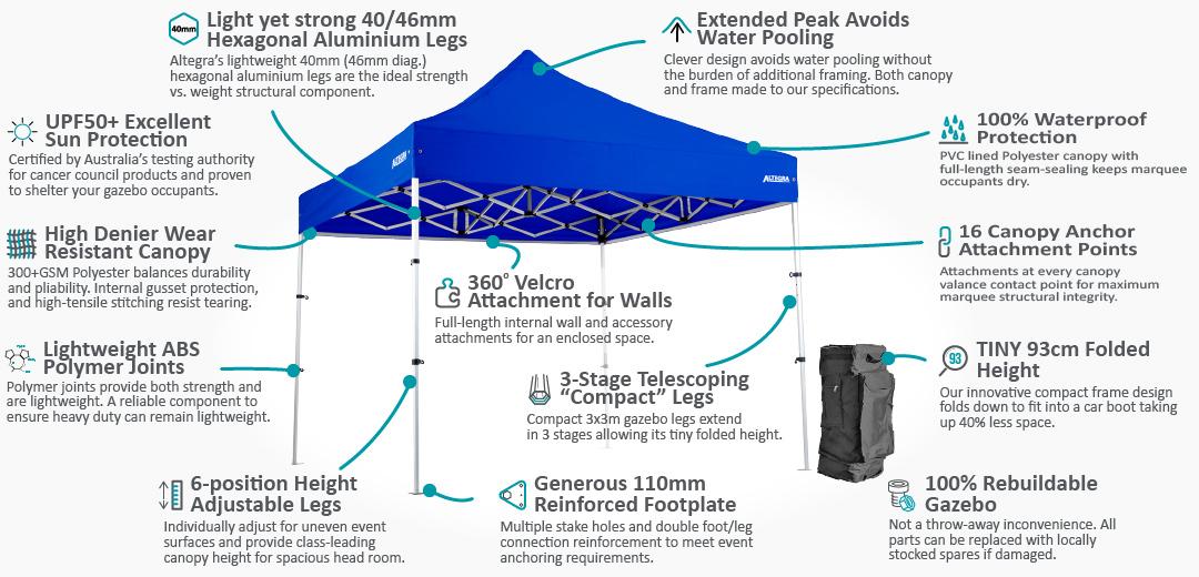 Altegra Pro Lite Advanced Aluminium Compact 3x3m gazebo - Pro Lite 40mm Hexagonal Aluminium features overview image