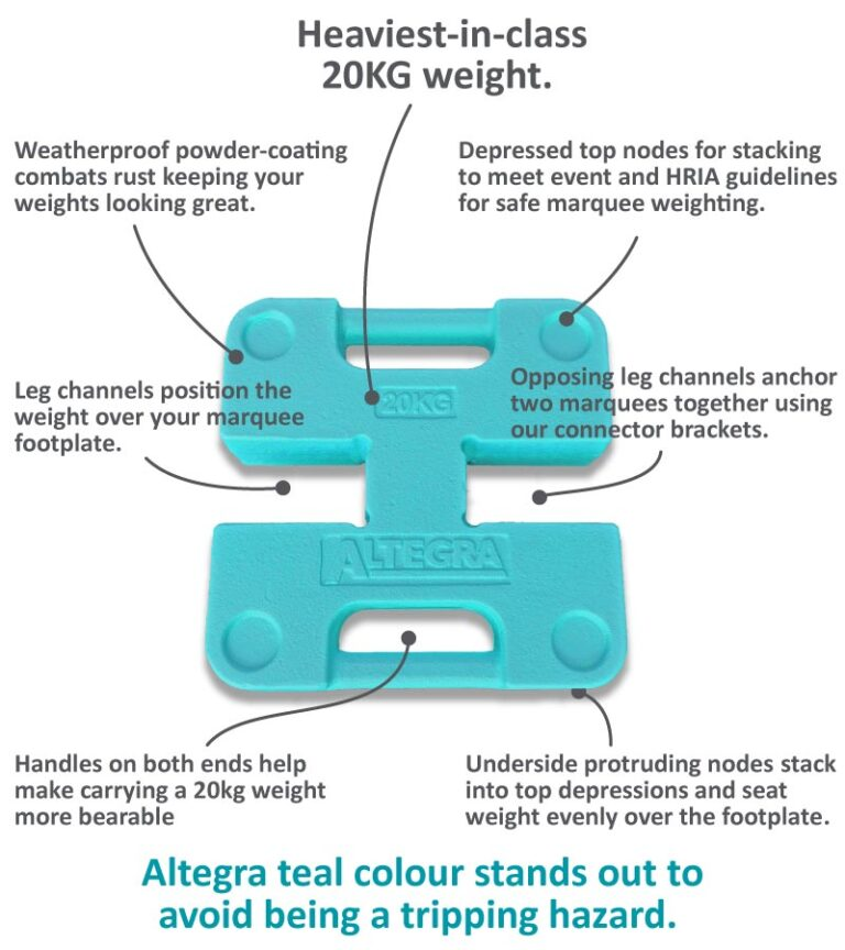 Altegra 20kg marquee leg weight design features - heavy gazebo leg weights for gazebos and marquees that stack. Highly visible Altegra teal colour.
